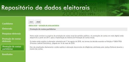 Portal do Tribunal Superior Eleitoral oferece banco de dados eleitorais